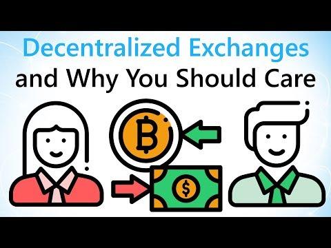 Bitcoin vertės sek