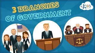 3 Branches of Government | Kids Educational Video | Kids Academy