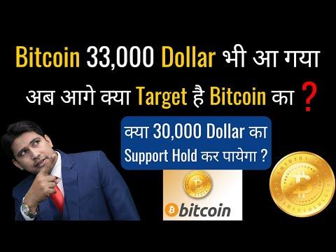 Bitcoin niujorko reguliavimas
