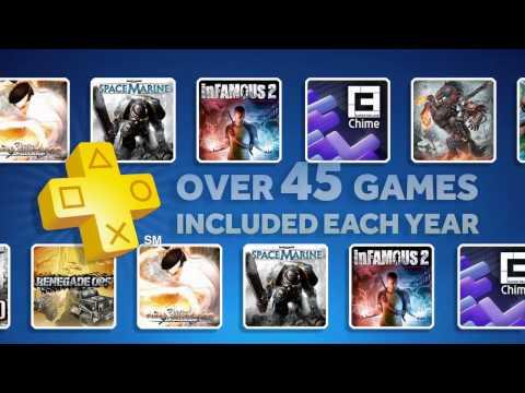 Playstation Plus - подписка на 365 дней