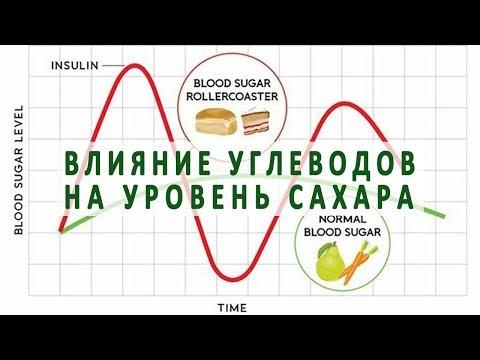 Suministros médicos para los diabéticos en Moscú