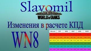 Статистика WOT - Изменения в расчете КПД по WN8