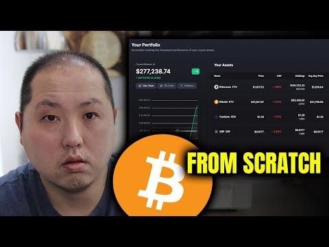 Bitcoin tőzsdei grafikon
