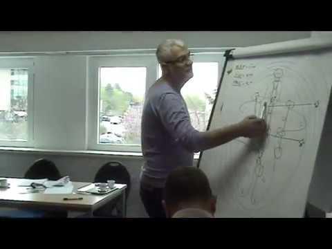 Examinarea acuității vizuale folosind tabele