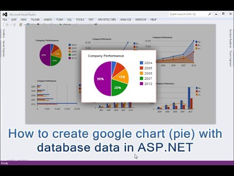 How To Create Google Chart (pie) With  Database Data In ASP.NET Mp3