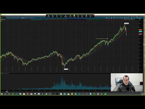 Stock Market Crash 2019 Technical Analysis