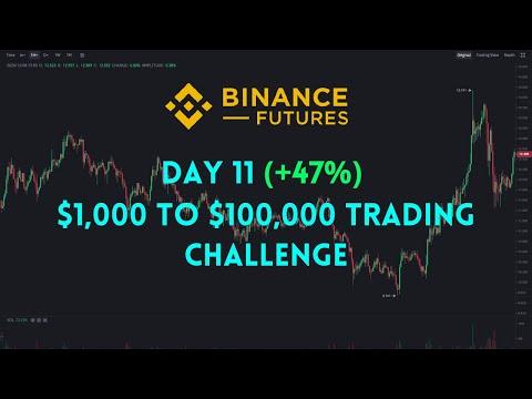 Cum să faci bani rapid 20. 000