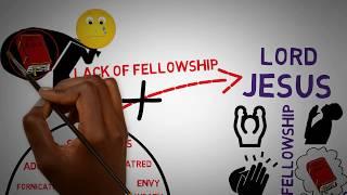 LIVING A HOLY LIFE EFFORTLESSLY
