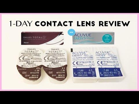 Глазное давление зрение