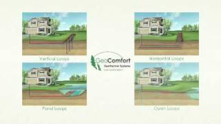 Understanding Geothermal Heating and Cooling with GeoComfort