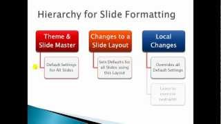 How To Clear All Local Text Formatting In PowerPoint