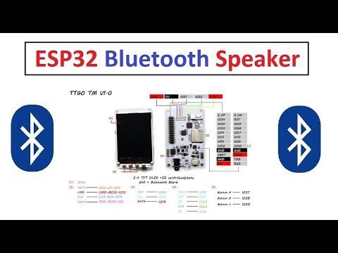 ESP32 AmazingRadio - смотреть онлайн на Hah Life