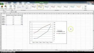 Excel - how to plot a line graph with 2 vertical y-axis