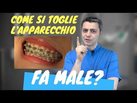 Stimolatori della prostata