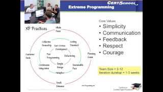 Agile Methodology Episode 10 -- Extreme Programming (XP)