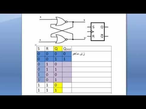 شرح  ال SR - JK - D - T flip flops