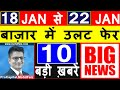 LATEST SHARE MARKET NEWS TODAY IN HINDI | LATEST STOCK MARKET NEWS | LATEST SHARE MAKRET VIDEOS TIPS