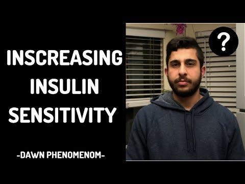 Grüner Tee senkt Insulin