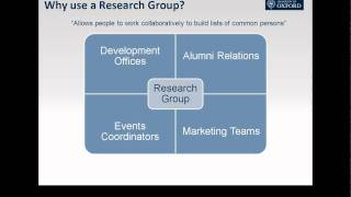 Fundamentals Managing Research Groups
