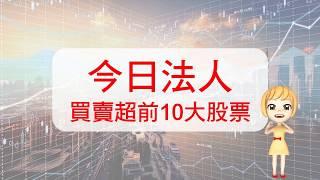 【華爾街女孩投資bar】8/15 晚間財經快報