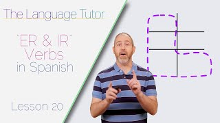 Understanding ER and IR Verbs in Spanish | The Language Tutor *Lesson 20*
