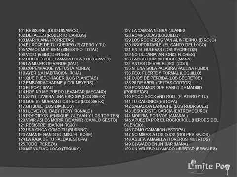 Listado de canciones 2019