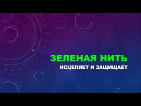 Астрология точки аватар