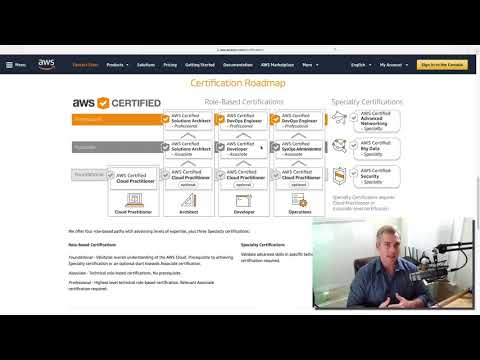 AWS Certifications Roadmap for Everyone - YouTube