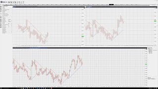 Pound Sterling Technical Analysis, Charts: GBP/USD, GBP/JPY and GBP/CHF Trade Setups