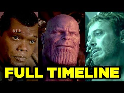 MCU FULL TIMELINE (2019 Update) - Road to Avengers Endgame