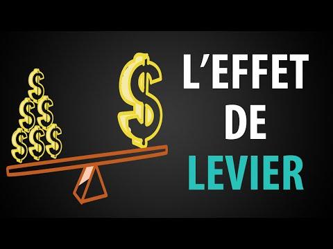 Comment S'enrichir en S'endettant ► Le Pouvoir de l'Effet de Levier Comment S'enrichir en S'endettant ► Le Pouvoir de l'Effet de Levier