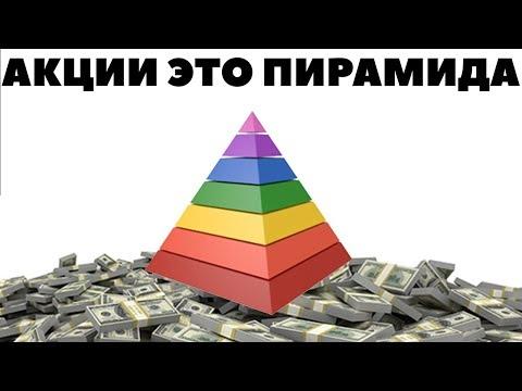 Спреды в форекс4ю