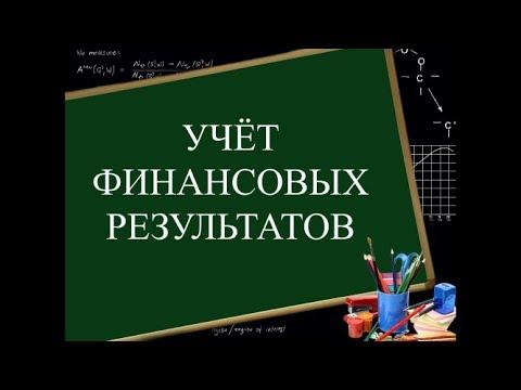 Генератор сигналов бинарных опционов