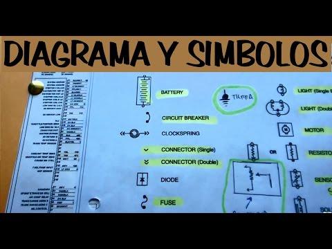 Como leer diagramas electricos automotrices y simbolos electricos