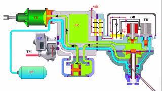 Принцип работы электровоздухораспределителя №305
