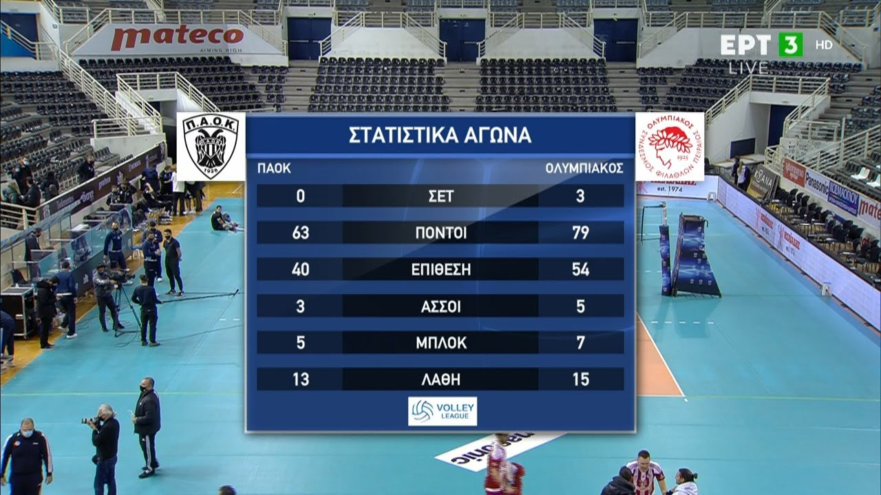 Volley League | ΠΑΟΚ – Ολυμπιακός 0-3 | HIGHLIGHTS | 31/01/2021 | ΕΡΤ