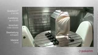 QUADWORX® M in 1.2312 / 40CrMnMoS8-6 / Pelton