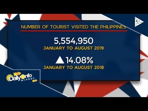 Bilang ng mga turista sa bansa, umabot sa mahigit 5-M