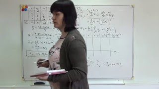Лекция 7  Регрессионный и корреляционный анализ