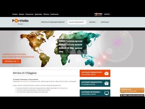 Képzési videó az opciós kereskedelemről