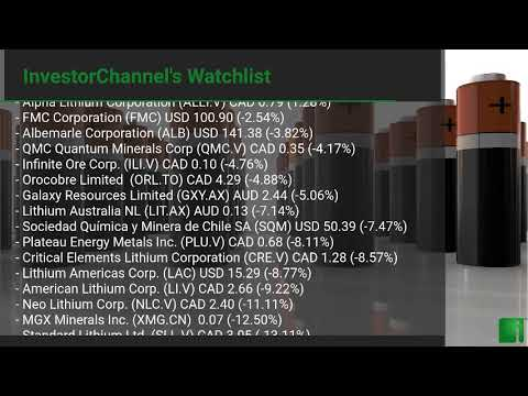 InvestorChannel's Lithium Watchlist Update for Thursday, M ... Thumbnail