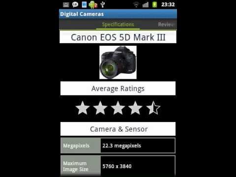 Video of Digital Cameras
