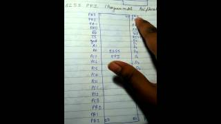 trick to learn 8255 programmable peripheral ic pin