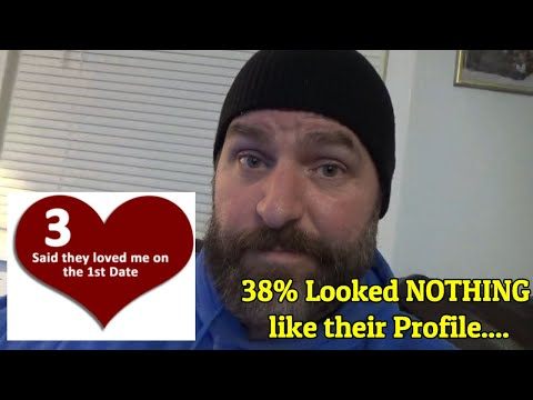 Dating site åled