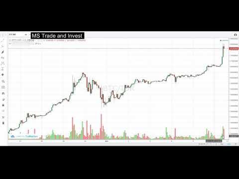 Valódi bitcoin keresőhelyek