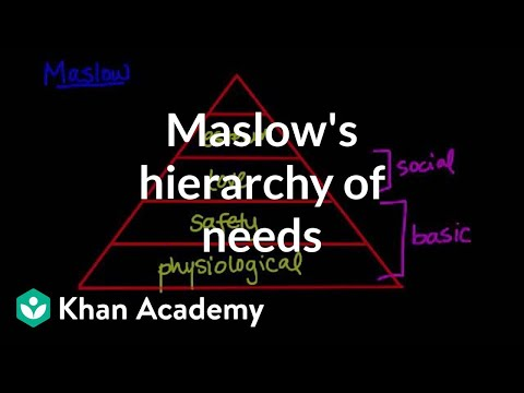 advantages and disadvantages of maslow hierarchy of needs