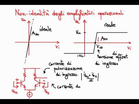 Elettronica 2013 - Lezione 37 - Non idealità degli amplificatori operazionali, offset