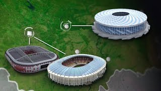 2018 World Cup stadiums