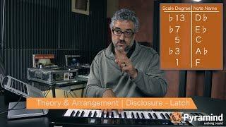 Theory & Arrangement | Disclosure - Latch