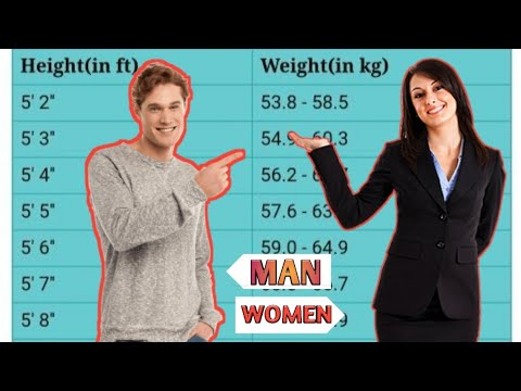 Perfect Height Weight For Men And Woman Body